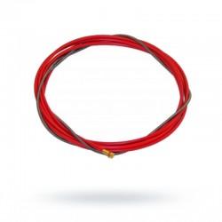 Spirala prowadząca drut...
